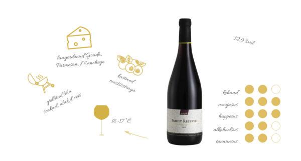 Mamm&Frukt veinide kirjeldused_family-reserve-mustsõstar-arooniaga-eesti-vein-toidu-ja-veini-sobitamine