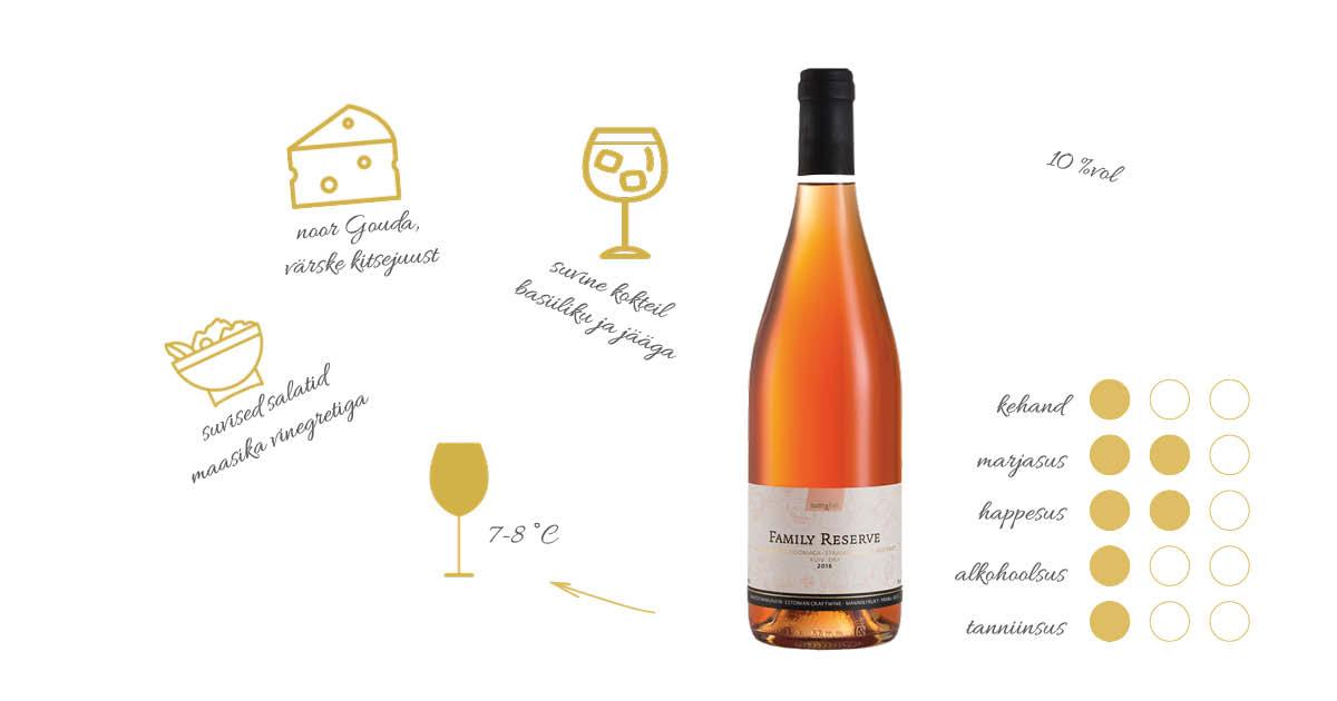 Mamm&Frukt veinide kirjeldused_maasikas-ebaküdooniaga-eesti-vein-toidu-ja-veini-sobitamine