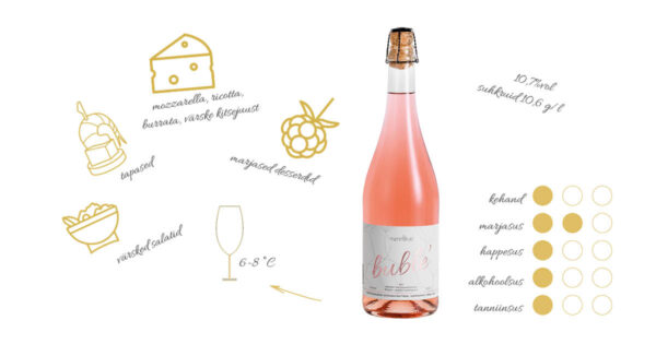 Mamm&Frukt veinide kirjeldused_bublé